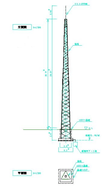Tower_25m
