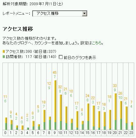 Result200000