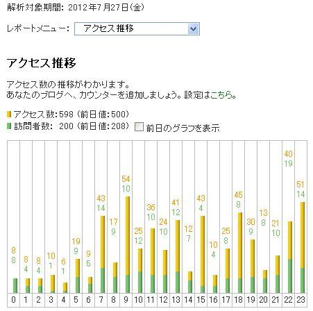 500k_result1